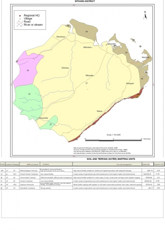 Mtwara Soil Map
